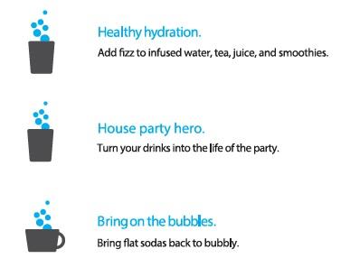 image of DrinkMate Soda Maker's uses